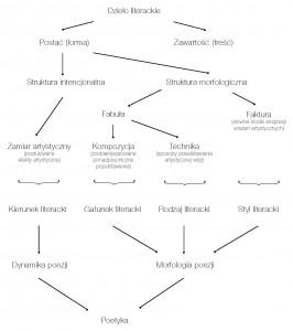 SPanekdiagram